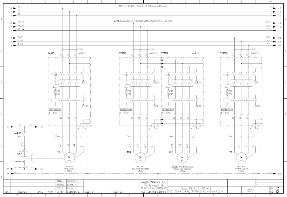 Schemi Elettrici Impianti Industriali : Servizi